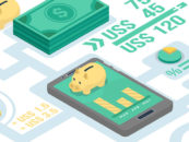 Foreign Firms, Investors Eye Thai Fintech Opportunity