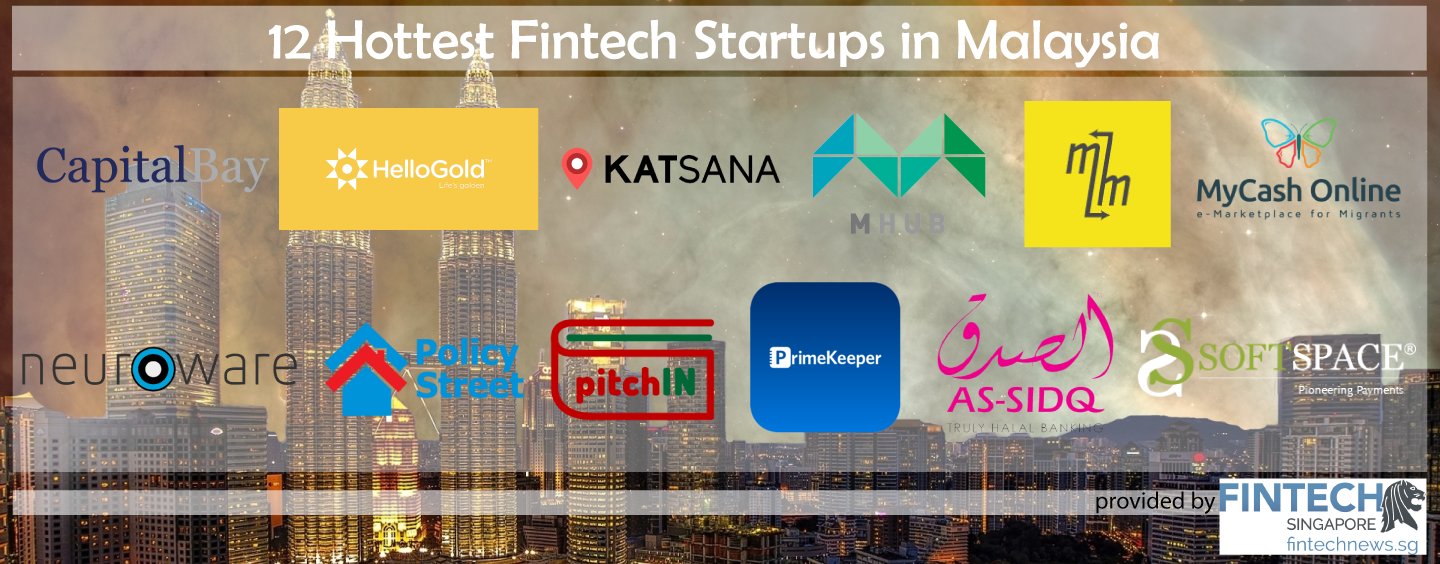 Top 12 Fintech Startups in Malaysia