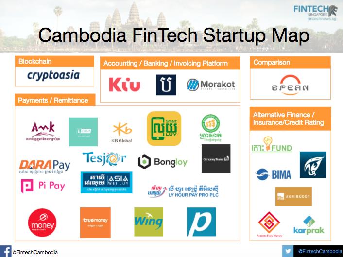 Cambodia Fintech Startup Map 2017