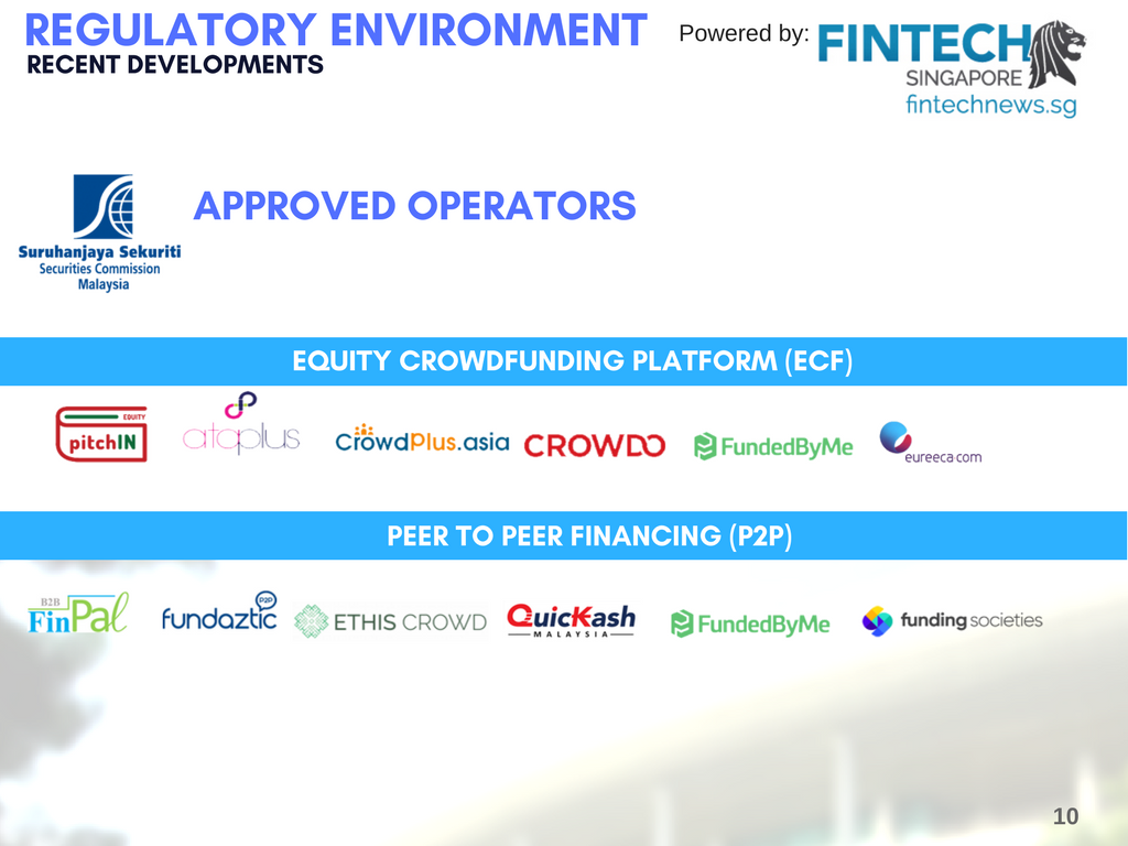 p2p and ECF approved operators Malaysia