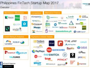fintech philippines Startup Map 2017