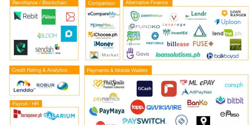 Fintech Philippines Startup Report and Infographic 2017
