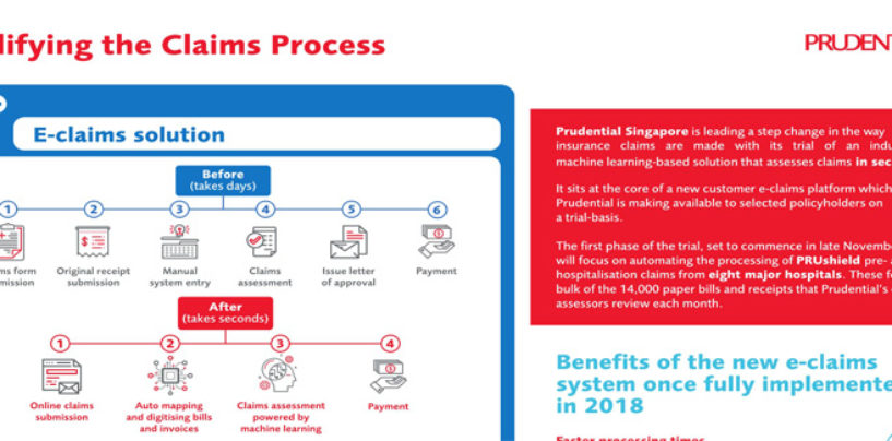 Insurance Claims Assessment In Seconds Soon A Reality For Prudential Singapore Prushield Policyholders
