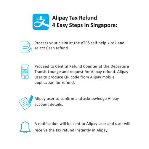 Alipay tax refund