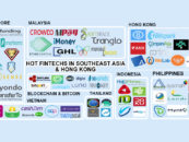 Hot Fintechs in Southeast Asia and Hong Kong 2017