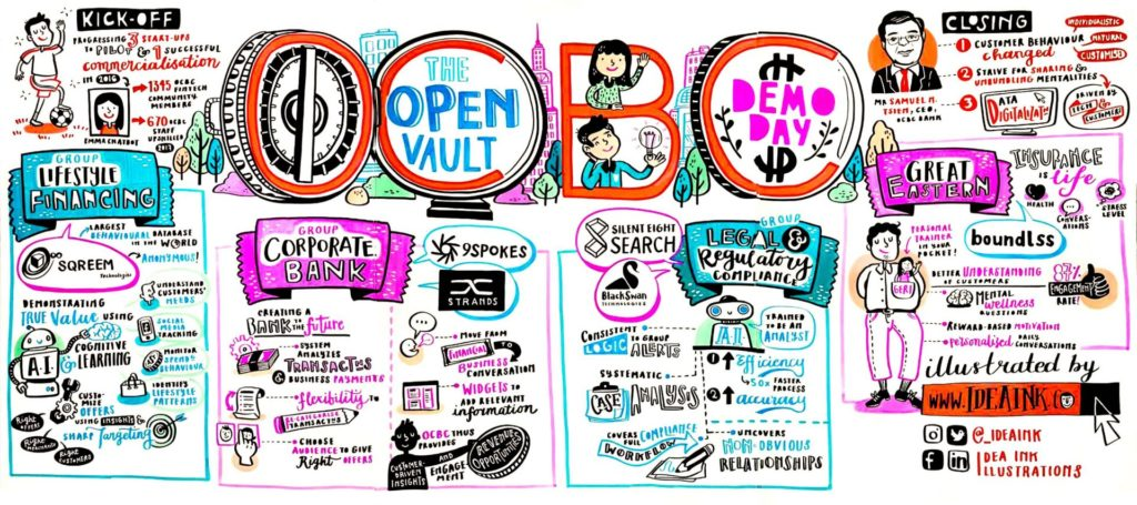 - The Open Vault OCBC Demo Day 2017 1024x455 - Top 10 Fintech Accelerators In Southeast Asia And Hong Kong for 2018
