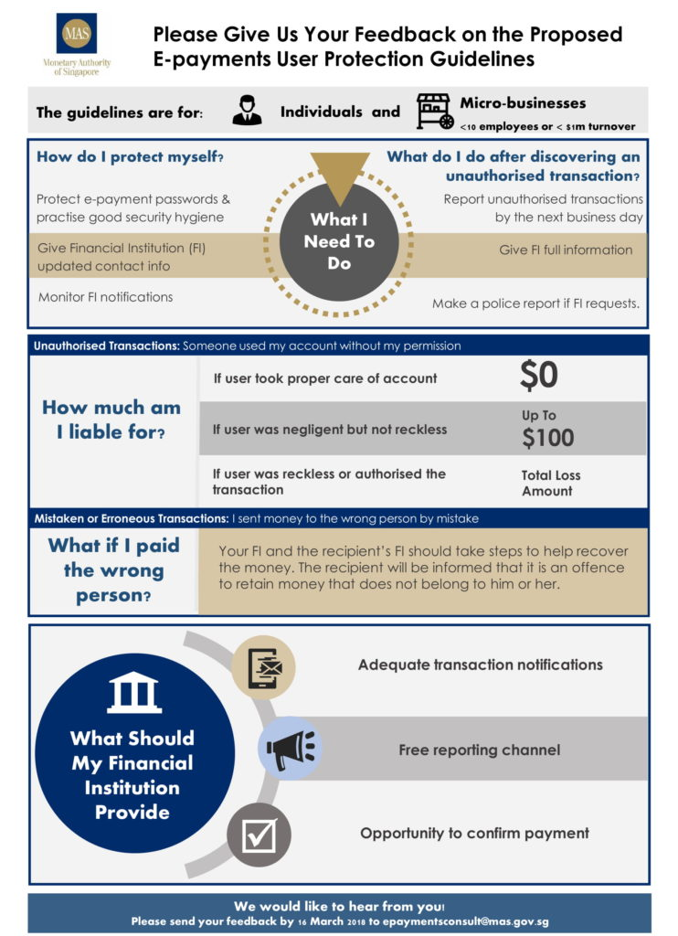 User Protection Guidelines Infographic  - User Protection Guidelines Infographic 742x1024 - Singapore Guidelines to Protect Users of Electronic Payments