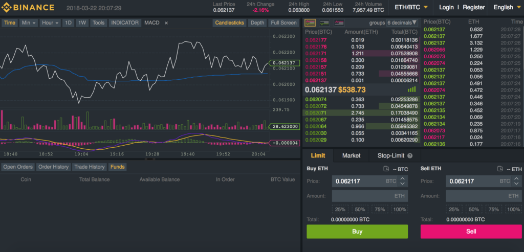 cryptocurrency trading platform singapore