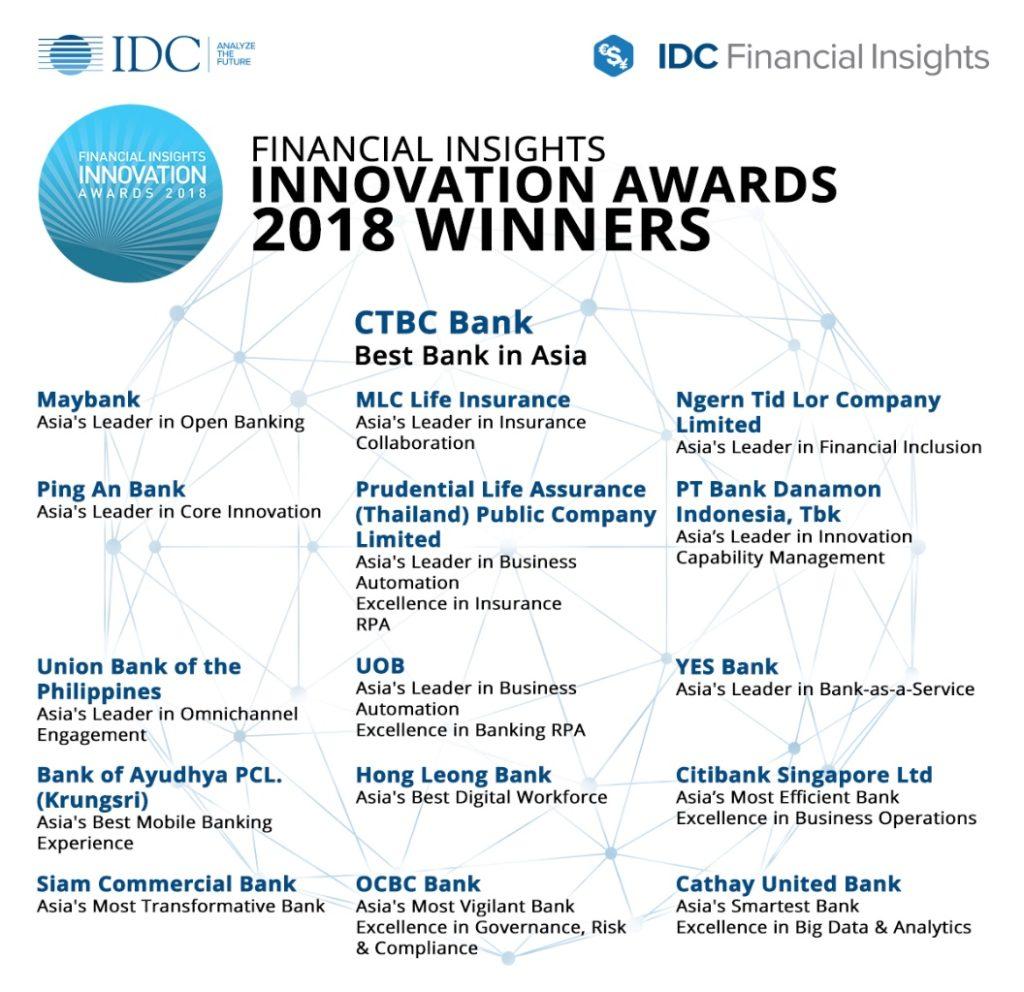 ID financial winners