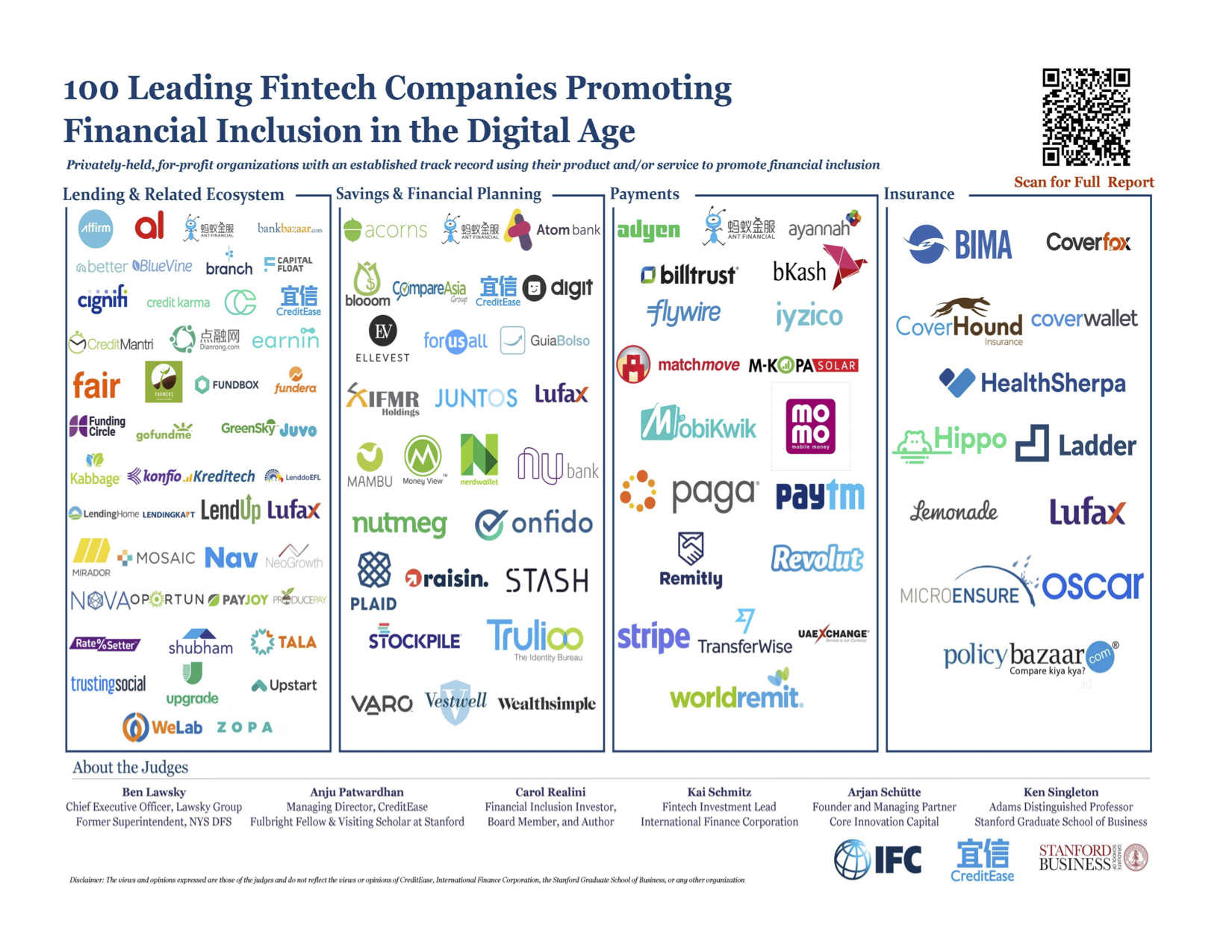100 Leading Fintechs Promoting Financial Inclusion