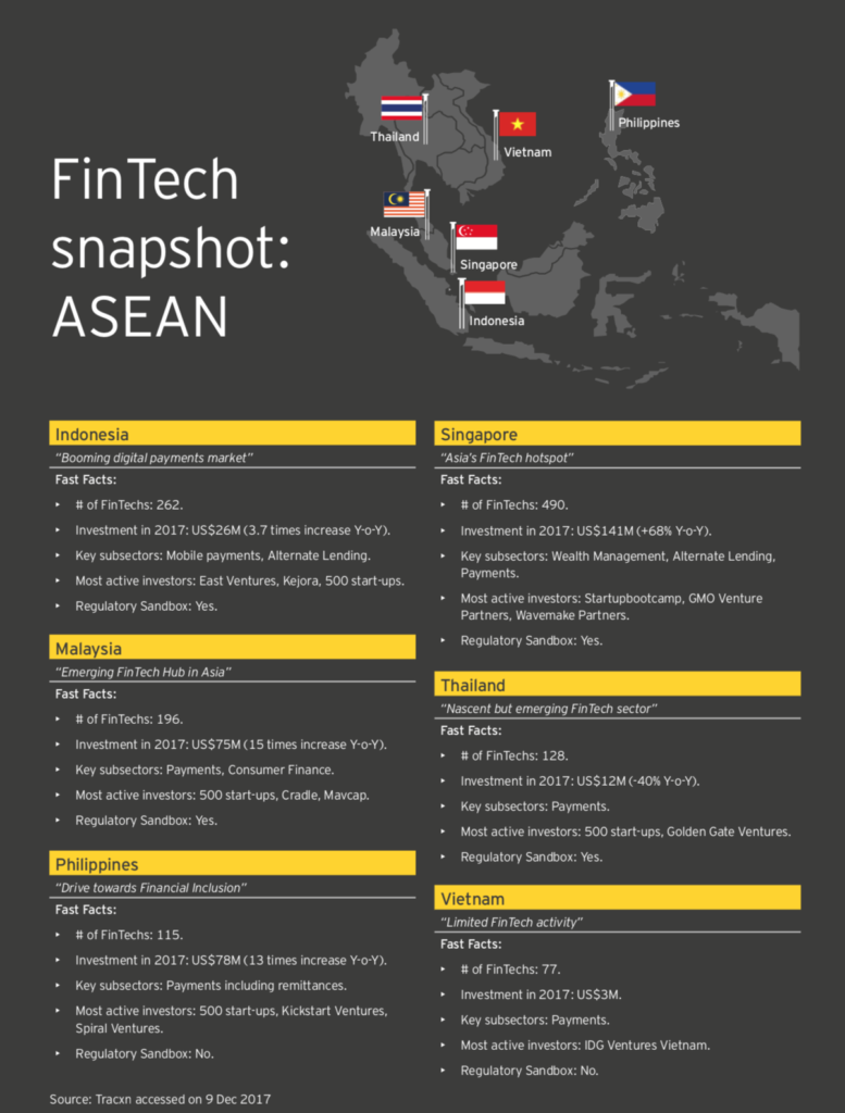 Cryptocurrency companies in singapore