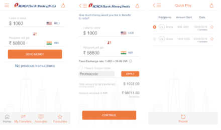 ICICI Bank Money2India