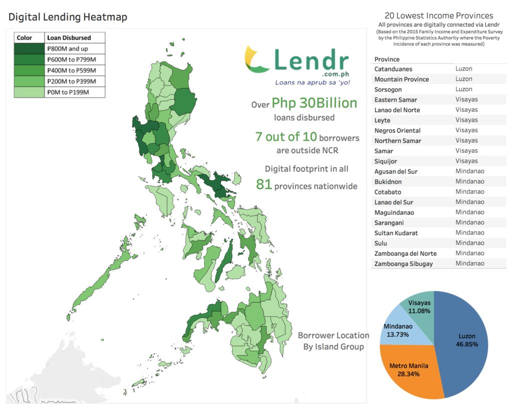 Lendr Digital Lending Philippines