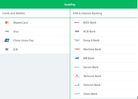 Cards accepted by GrabPay