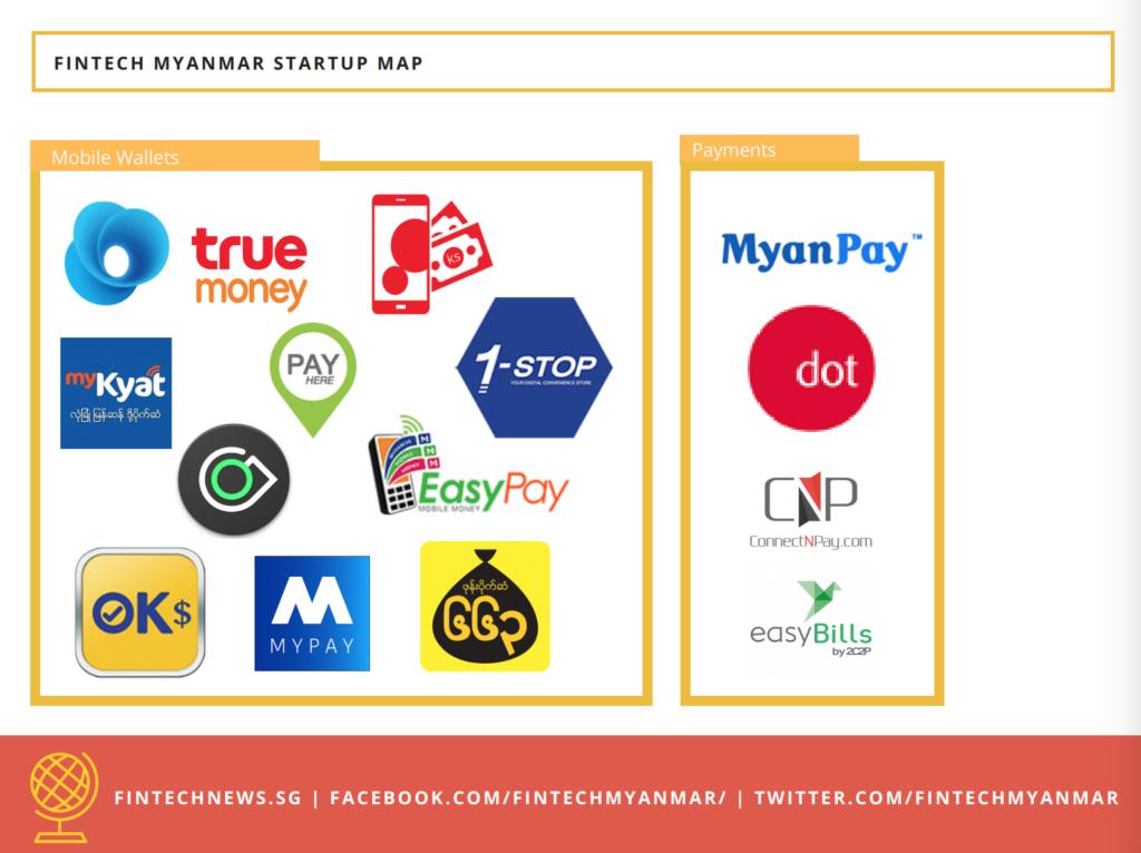 Fintech startups in Myanmar