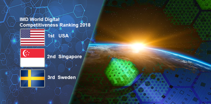 Asia Dips in Digital Competitiveness Ranking US, Canada and Europe in Top 10