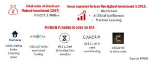 Fintech-Singapore-Report-2018-Infographic-Stats