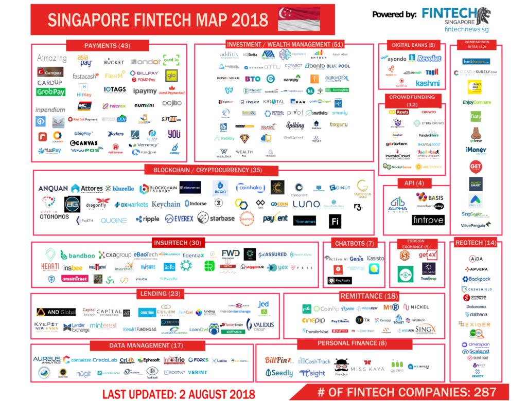 Fintech-Singapore-Report-2018-Map