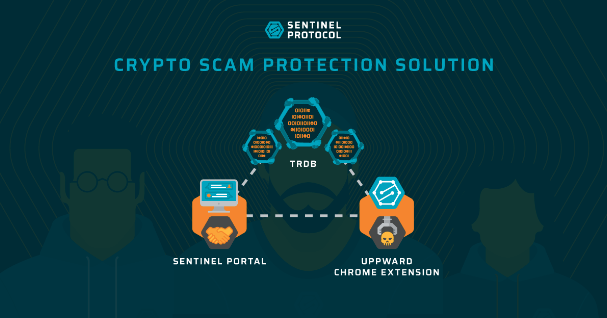 Sentinel protocol protection solution