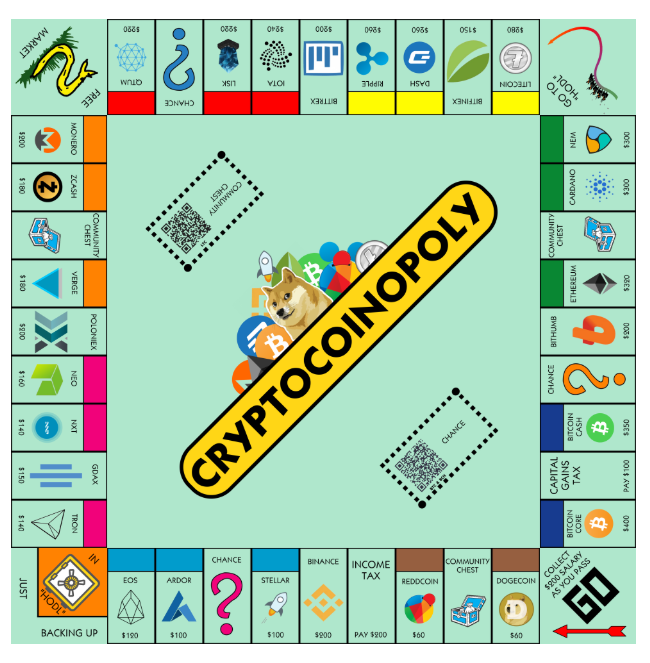 cryptocoinopoly cryptocurrency bitcoin monopoly game board the board