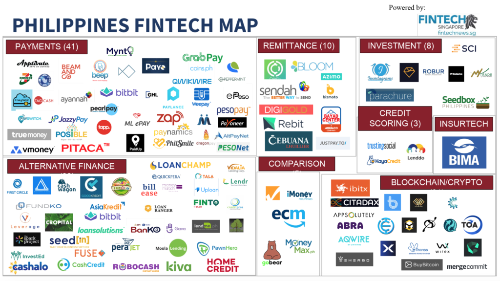 The Philippines Fintech Report 2018 | Fintech Singapore
