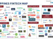 The Philippines Fintech Report 2018