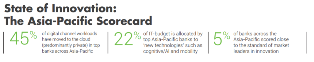 state of innovation asia pacific singapore banks