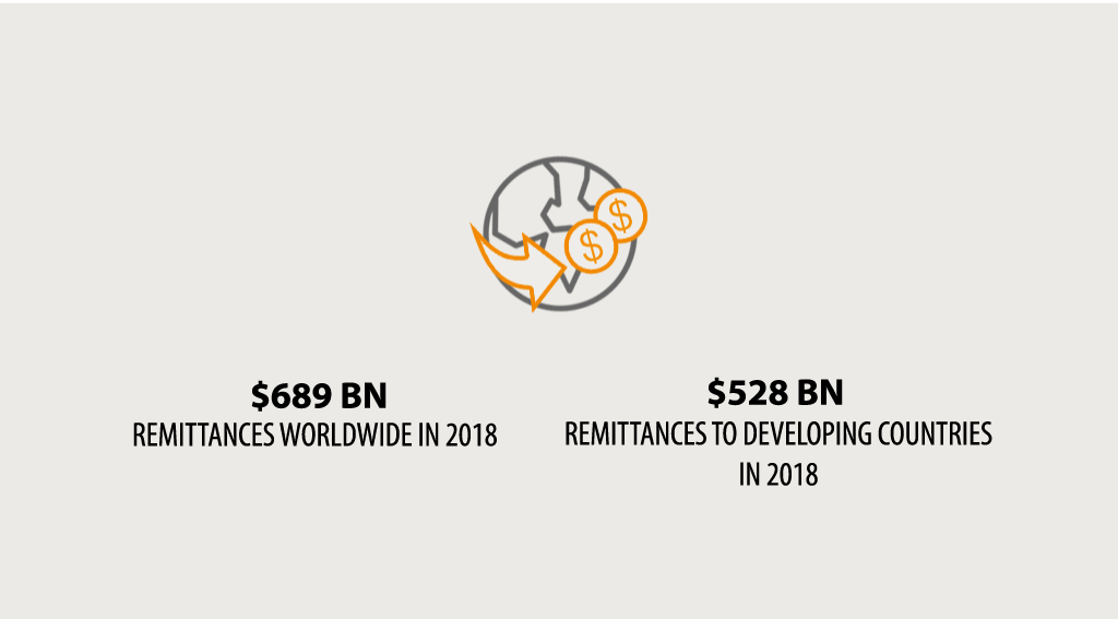 Remittance-Statistics-Worldbank