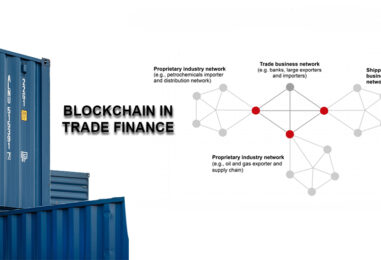 Blockchain in Trade Finance: Arguably the Hottest Banking Trend Right Now
