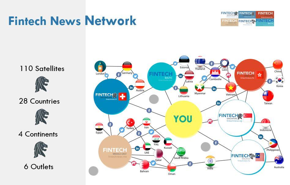 Fintech News Network