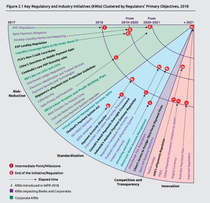 kriis regulator primary objective