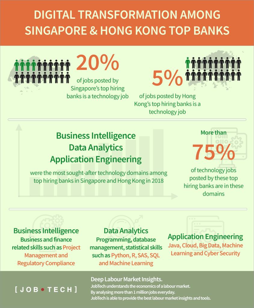 Infographic, JobTech