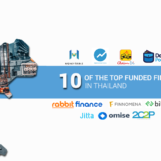 10 of the Top Funded Fintech Startups in Thailand