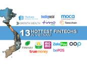 13 Hottest Fintech Startups in Vietnam