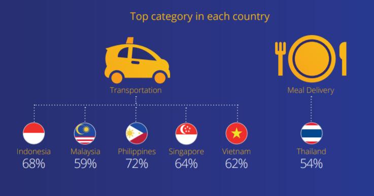singapore cashless visa category highest cashless