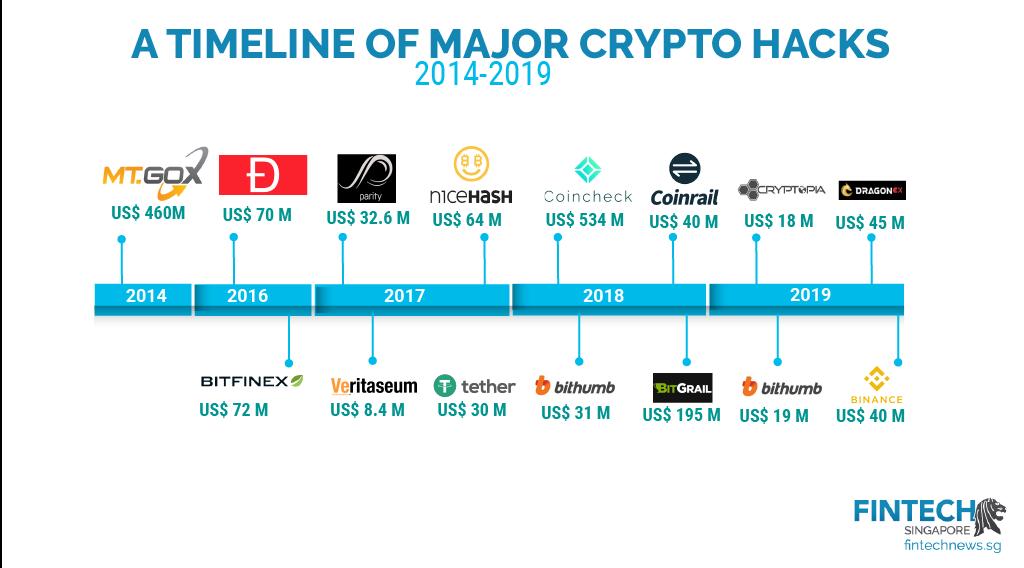 bitcoin futures pe etrade
