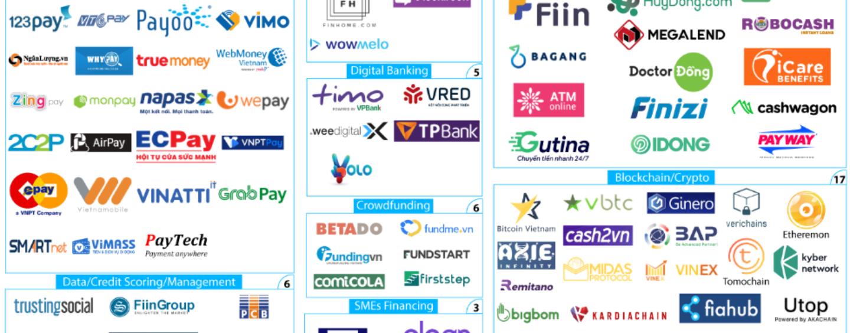 New Vietnam Fintech Startup Map Showcases Vietnam\'s Growing ...