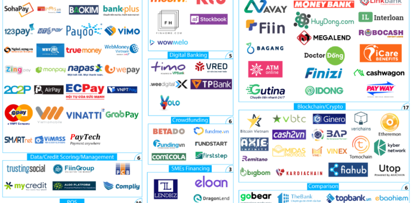 New Vietnam Fintech Startup Map Showcases Vietnam's Growing Fintech Landscape
