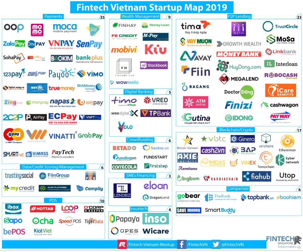 15 Fintech Maps Showcasing the State of Fintech in Asia | Fintech