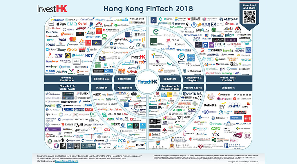 HONG KONG FINTECH MAP