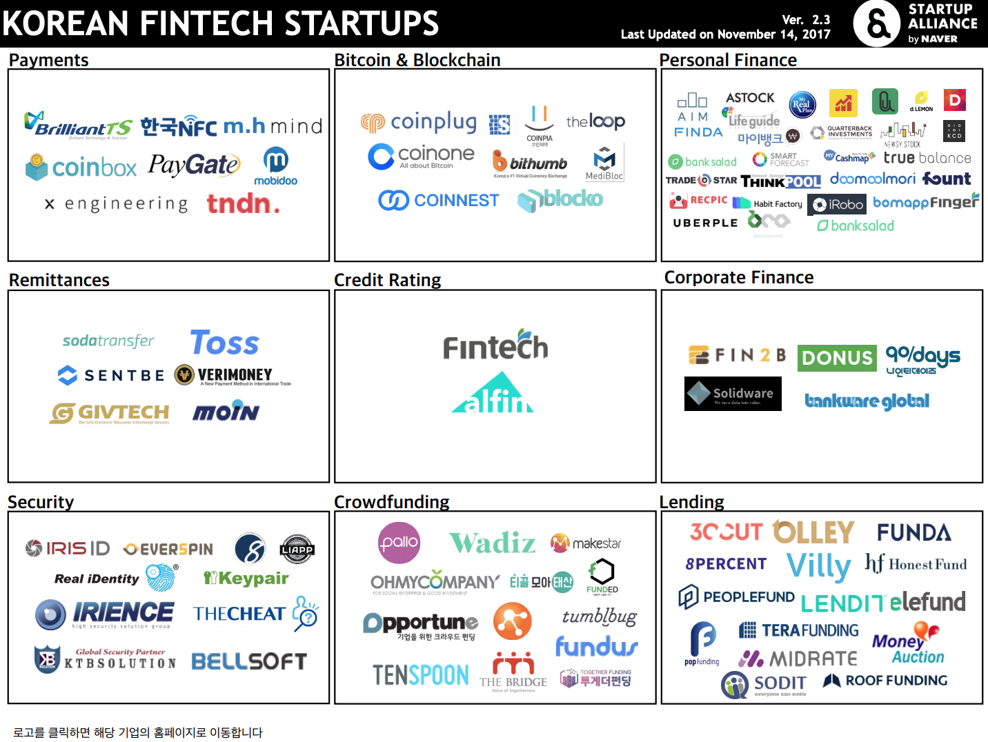 15 Fintech Maps Showcasing the State of Fintech in Asia | Fintech
