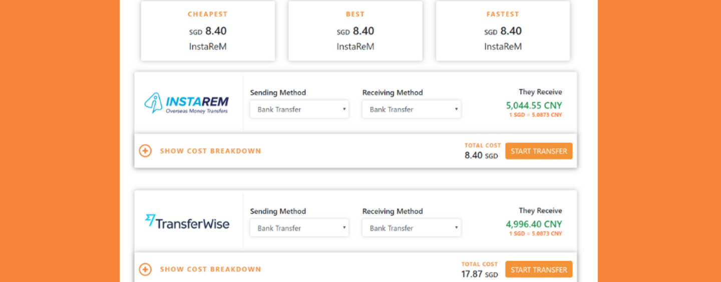 4xlabs New Platform Lets You Compare Prices Of Overseas