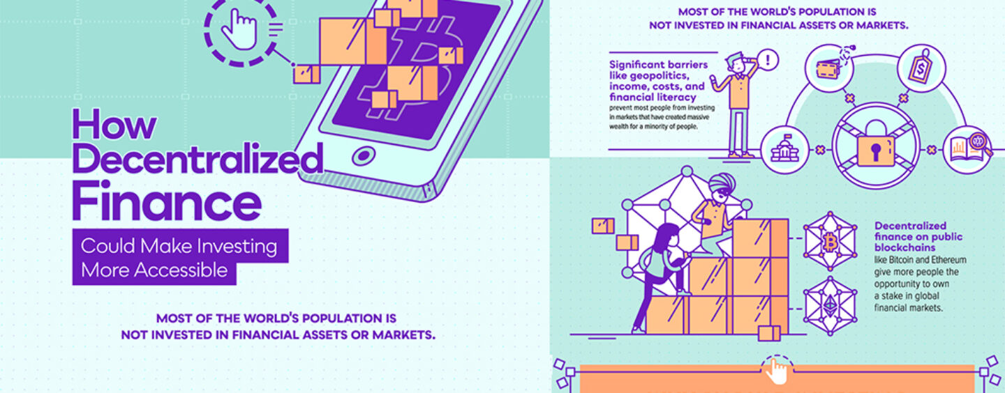 Fintech Infographic of the Week: Making Investing More Accessible with Decentralized Finance