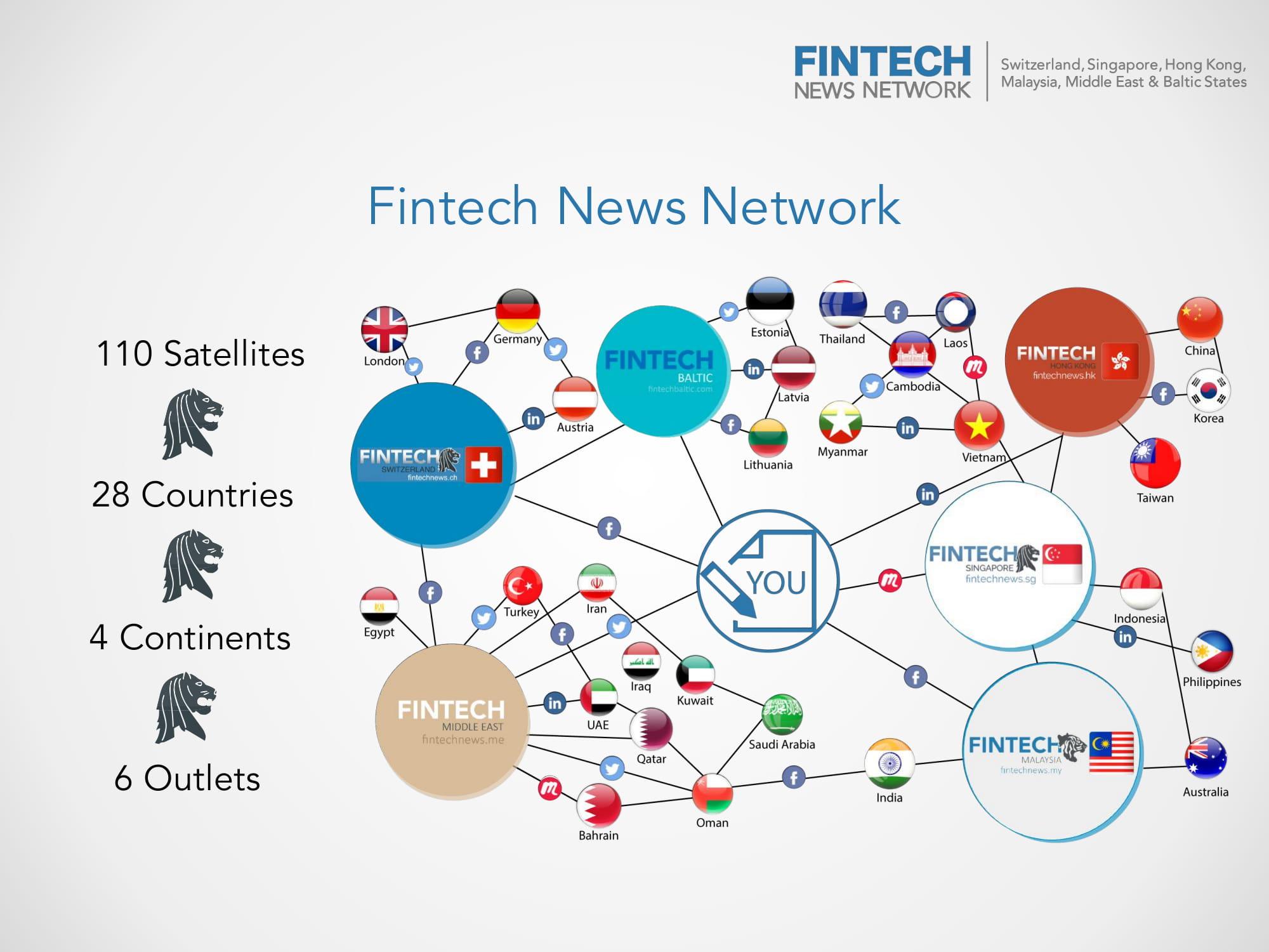Fintech-News-Network-Media-Kit-2019