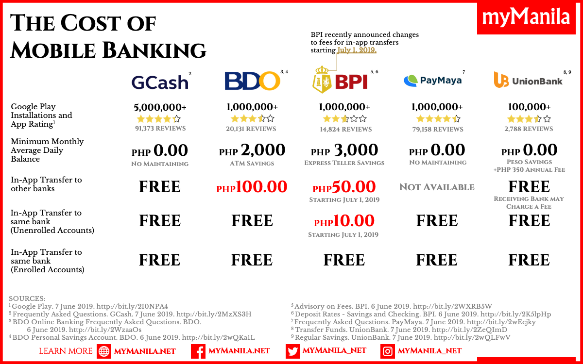 mobile banking philippines
