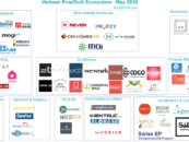 A Map of Vietnam's Proptech Ecosystem