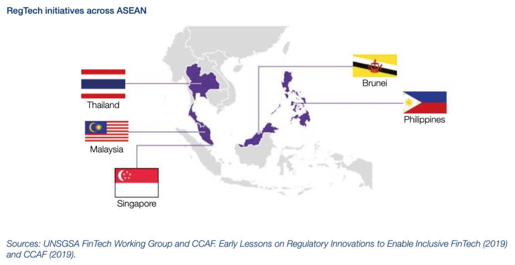 Regtech initiatives across ASEAN, The ASEAN Fintech Ecosystem Benchmarking Study, September 2019