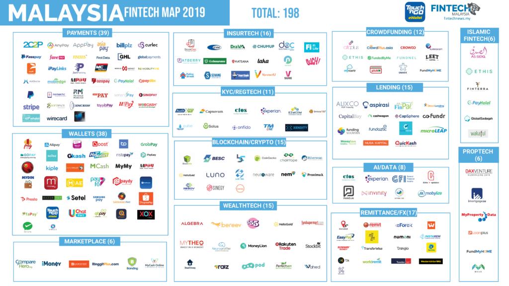 Fintech-Report-Malaysia-Fintech-Map-Malaysia-Landscape-3_Malaysia-at-a-Glance-Fintech-Report-Malaysia-3-copy-1024x576
