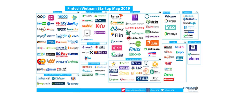 Vietnam FinTech Startups