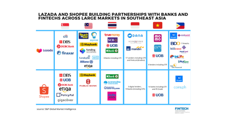 E-Commerce Firms May Be in The Forefront of South East Asia's Digital Banking Revolution